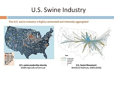 Modeling Emerging Disease in the US Swine Herd