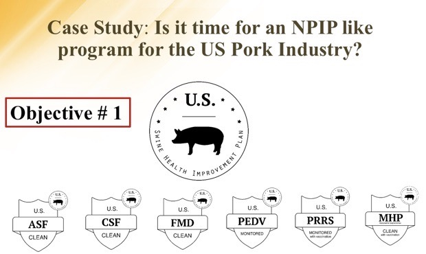 Can Pork Reuse Ideas From Poultry?