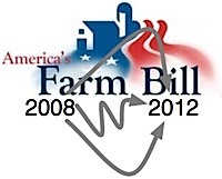 Farm Policy and 2012 Farm Bill